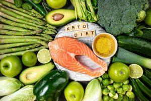 Keto Diet - test - ako to funguje - účinky