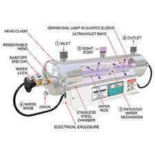 Sanitron - antibakteriálna lampa - mienky - ako to funguje - účinky
