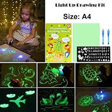 Fluorescent Drawing Board - kúpiť - test - účinky