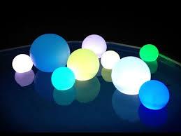 Floating Ball - ako to funguje - Amazon - gél